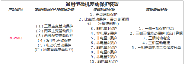 通用型微机差动保护装置功能配置表