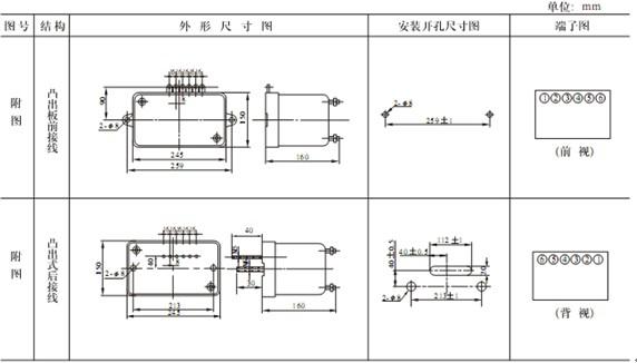 JGL2-123外形及安装开孔尺寸
