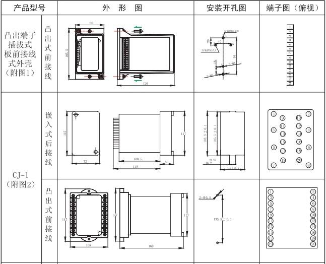 ZZS-7/1外形及开孔尺寸1