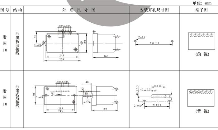 RGL-25外形及安装开孔尺寸