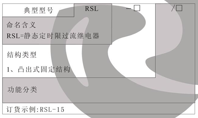 RSL-15型号及其含义