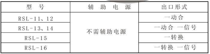 RSL-16产品型号表