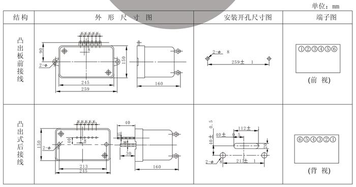 RSL-15外形及开孔尺寸
