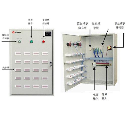 信号箱结构及安装